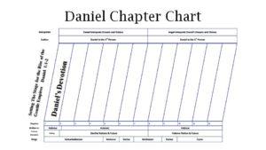 daniel-chapter-chart-1